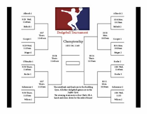 STH Dodgeball Tournament Bracket